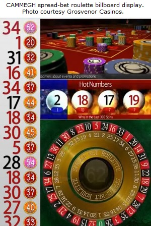 Spread-bet roulette display board.