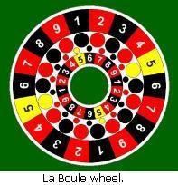 igri-zerkalo-kazino-ruletka-la-boule